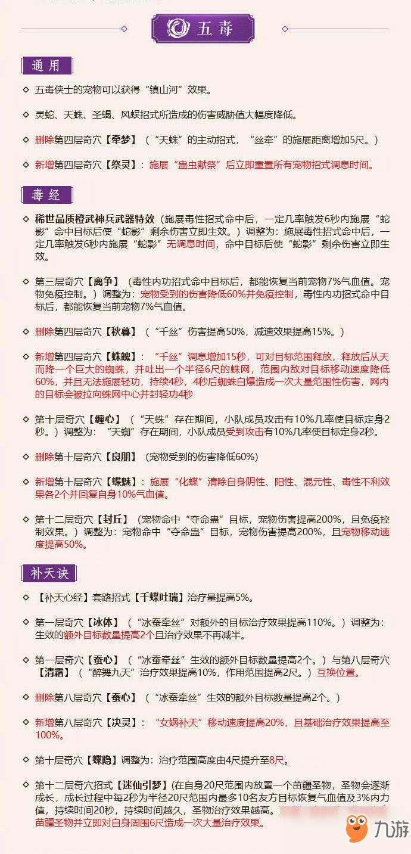 《剑网3》5月21日怒海争锋五毒技改内容一览