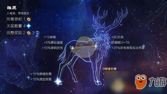 《恐怖黎明》星座雄鹿属性详解