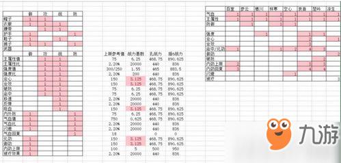 http://www.rhwub.club/youxijingji/1202893.html