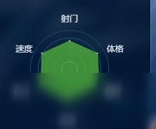 《绿茵之巅》马塞洛-球员图鉴介绍