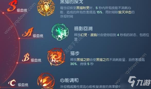 龙族幻想梦貘血统搭配攻略 梦貘血统选择推荐[多图]