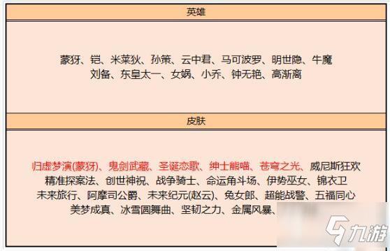 王者荣耀1月9日碎片商店更新了什么 1月9日英雄碎片商店更新一览
