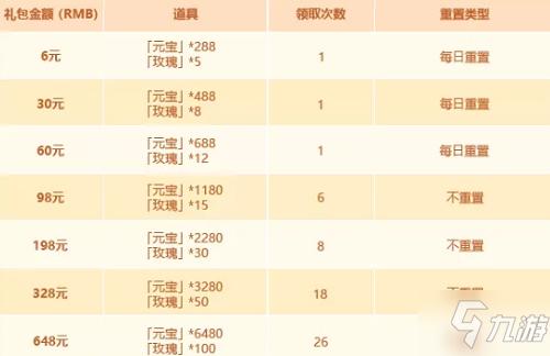 少年三国志2情人节活动开启,神木青鸾首发登场公告