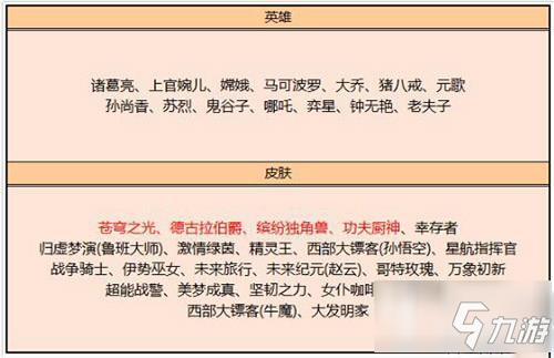 王者荣耀3月24日英雄碎片商店更新了什么 英雄碎片商店更新内容汇总