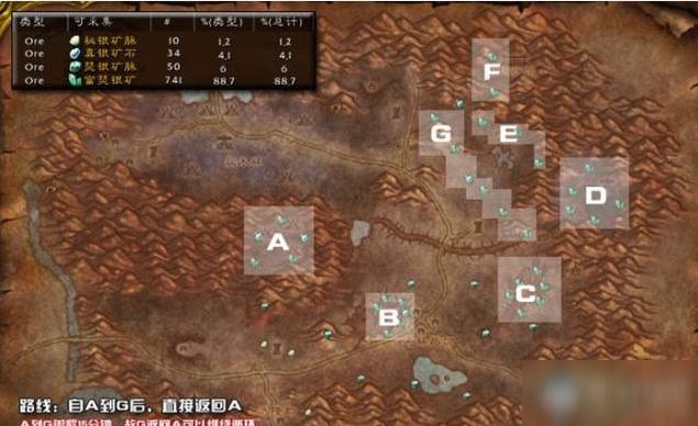 《魔兽世界怀旧服》富瑟矿群在哪 富瑟矿群位置介绍