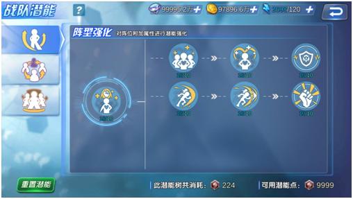 《生死格斗5无限》战队潜能加点推荐0