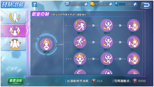 《生死格斗5无限》战队潜能加点推荐1