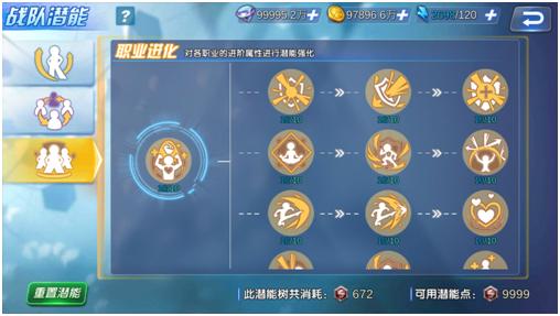 《生死格斗5无限》战队潜能加点推荐2