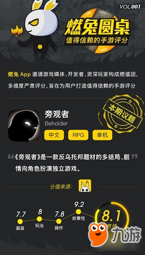 《<a class='keyword-tag' href='https://android.9game.cn/zhlist/zh-1359274-1/' data-statis='text:txt_newsdetail-0_keyword_po-1_other-1359274'>旁观者</a>》燃值8.1分 :反乌托邦的悲歌