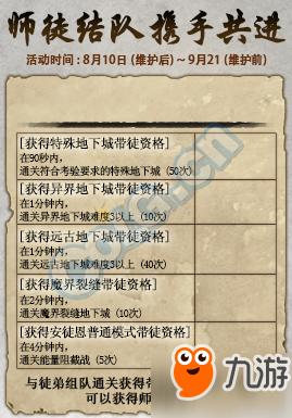 DNF师徒活动玩法介绍 师徒活动师父条件一览