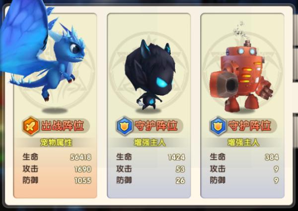 《冒险王3D》宠物搭配—猎人篇(二)