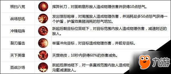 古剑奇谭2手游六大职业解析 铁甲详细介绍