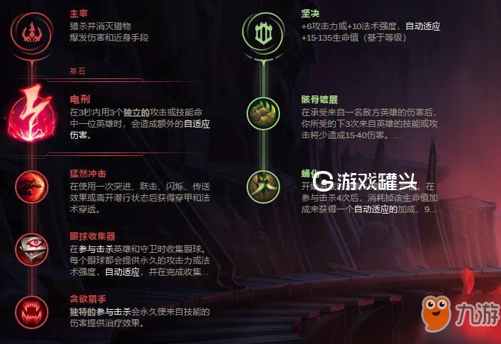 S8总决赛Theshy剑魔符文天赋出装玩法介绍