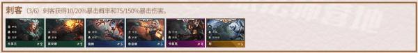 《云顶之弈手游》S2上分阵容推荐:刺客阵容上分攻略