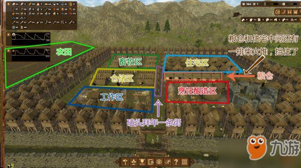 《人类黎明》游戏后期如何防守 游戏后期防守攻略