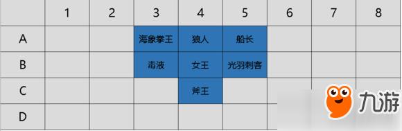 多多自走棋手游站位阵型新手教学