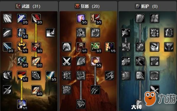 魔兽世界8.0武器战士天赋图片