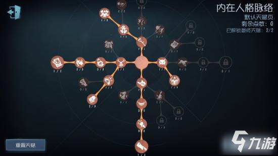 第五人格塔罗玩法攻略 保卫国王!