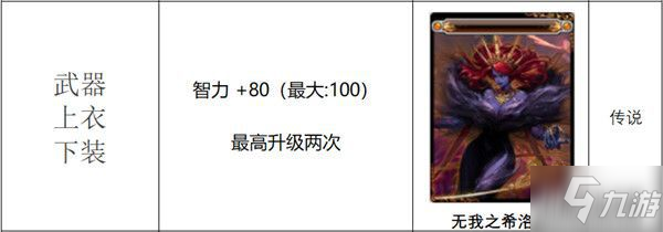 DNF韩服希洛克团本新增附魔卡片属性详情