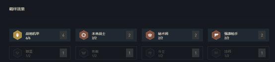 云顶之弈10.13经典四枪四斗阵容玩法解析