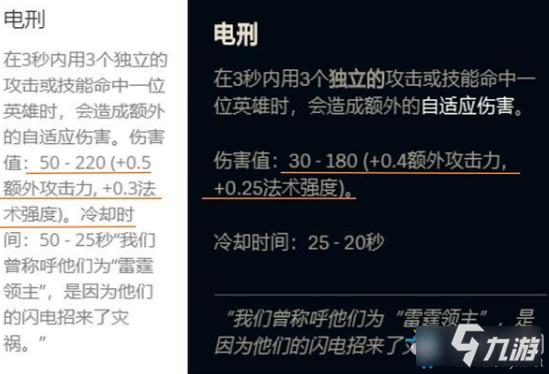 《LOL》10.16电刑天赋暗改介绍