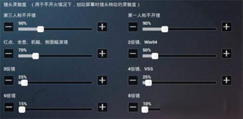 和平精英ss9赛季最强灵敏度vivo:华为ss9最稳灵敏度设置一览