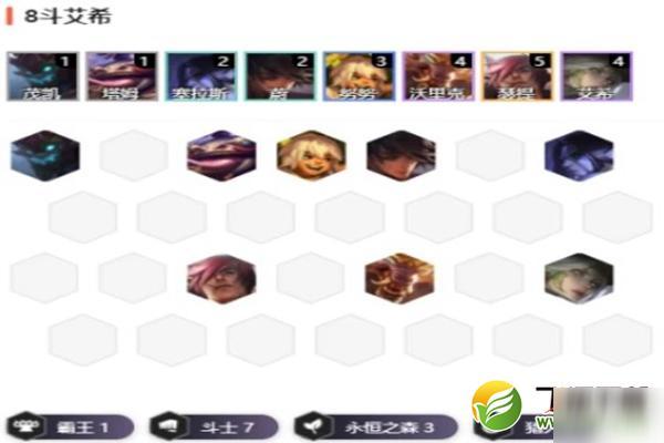 lol云顶之弈10.19八斗艾希阵容玩法攻略