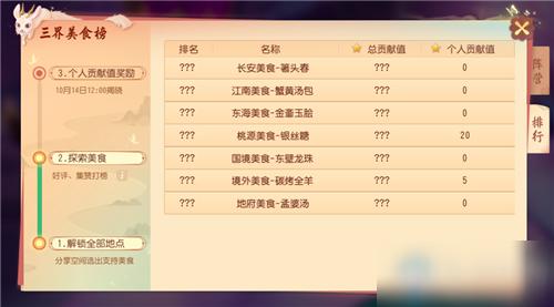 《<a id='link_pop' class='keyword-tag' href='https://www.9game.cn/menghuanxiyou3d1/'>梦幻西游三维版</a>》三界美食榜活动介绍