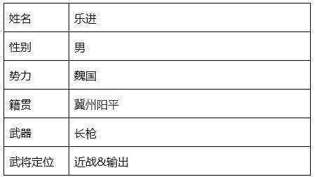 """《墨三国》武将介绍""""乐进"""""""
