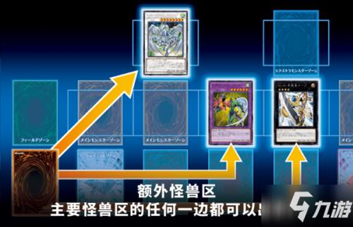 游戏王决斗链接新手入门攻略 新手玩法规则介绍