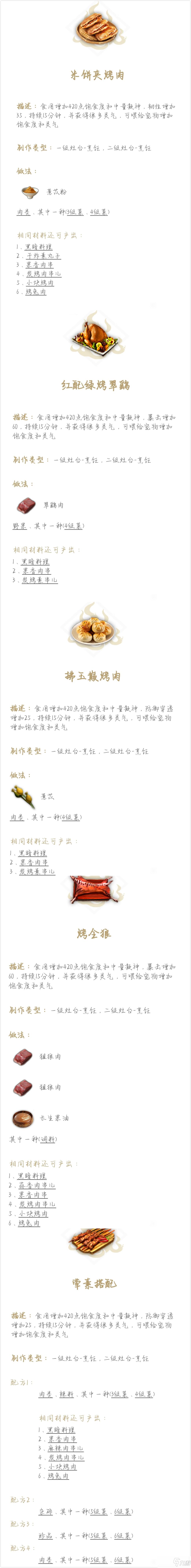 《妄想山海》凝神恢复食谱有哪些 凝神恢复食谱汇总一览