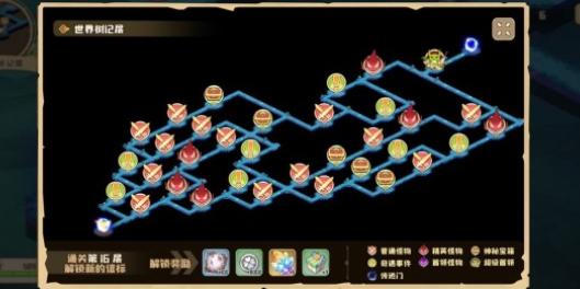 四叶草剧场世界树阵容怎么搭配