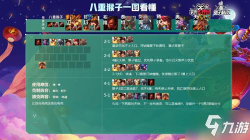 云顶之弈S4.5八重装猴子阵容搭配及玩法