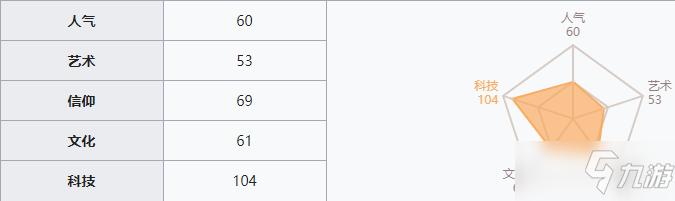 《最强蜗牛》莫尔斯电报机介绍
