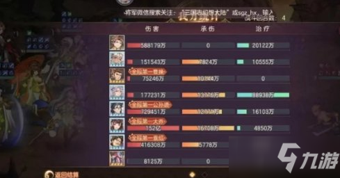 《三国志幻想大陆》远征大陆活动阵容推荐