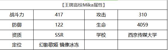 《王牌高校》高校风云人物-Mika