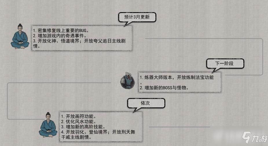 《鬼谷八荒》2月5-6日更新 修复卡死Bug动画优化等