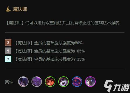 云顶之弈手游S4.5卢登火男怎么玩 卢登火男玩法攻略